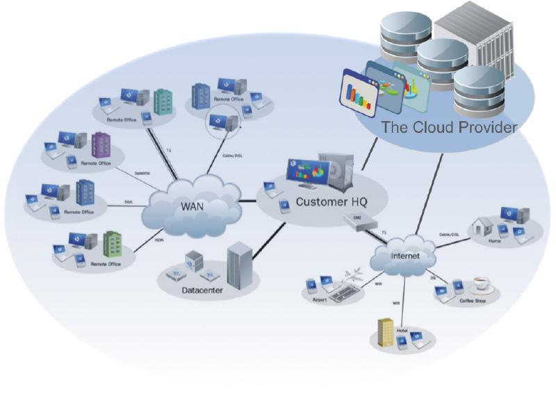 cloud-network-hosting Image